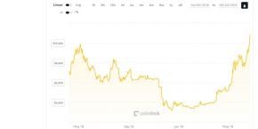 bitcoin-cours-juin-2019