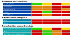 charbon-finance-fr-classement-ong-2019